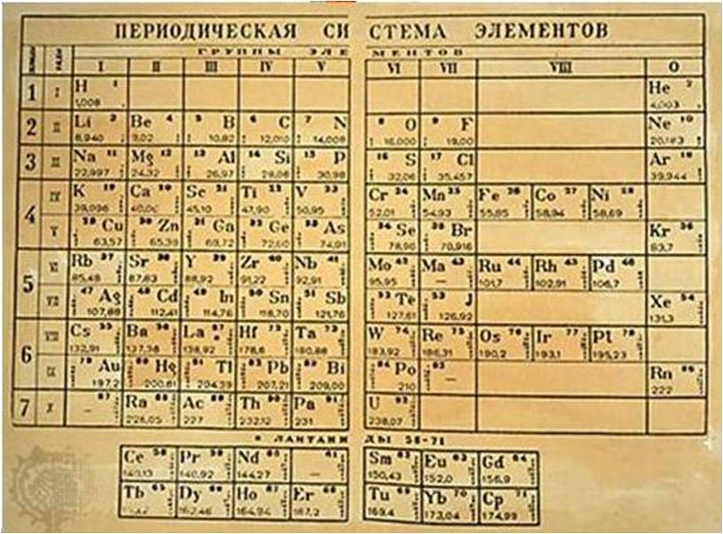 There are many 'periodic tables.' There are periodic tables of ...
